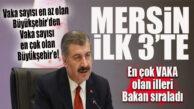 """SAĞLIK BAKANI KOCA, """"MERSİN VAKA GERÇEĞİNİ"""" ORTAYA KOYDU"""